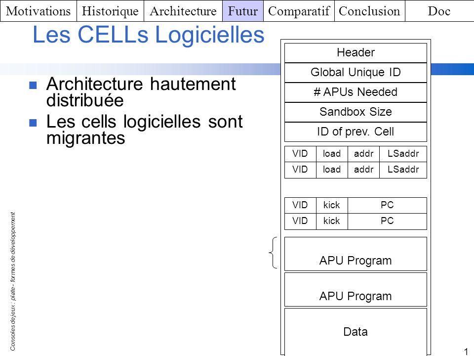 Consoles de jeux : plate - formes de développement 1 Les CELLs Logicielles Architecture hautement distribuée Les cells logicielles sont migrantes Head