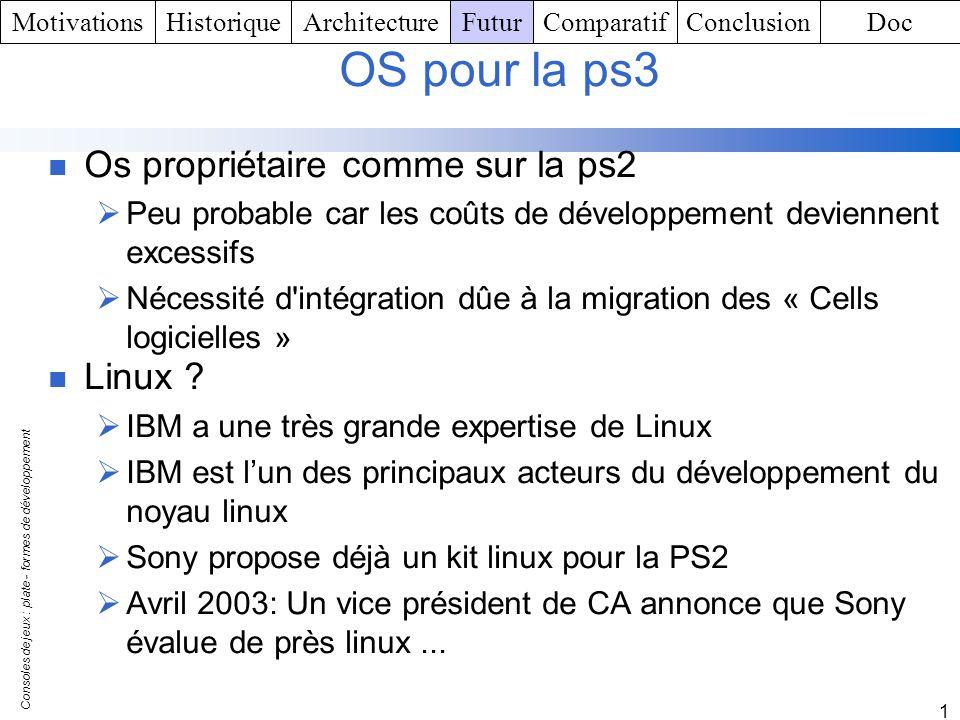 Consoles de jeux : plate - formes de développement 1 OS pour la ps3 Os propriétaire comme sur la ps2 Peu probable car les coûts de développement devie