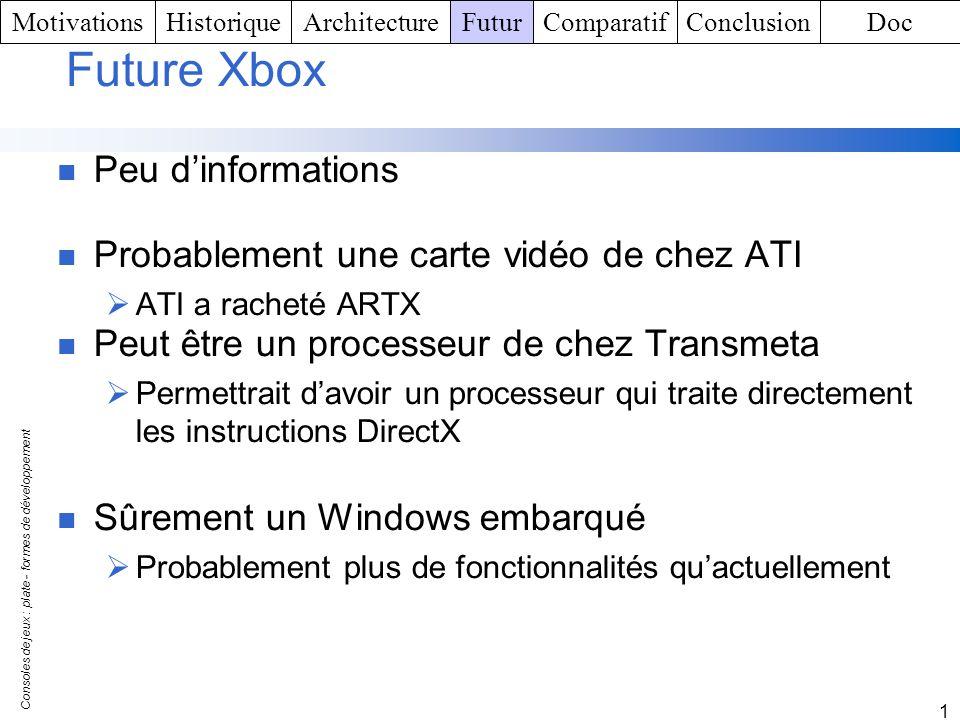 Consoles de jeux : plate - formes de développement 1 Future Xbox Peu dinformations Probablement une carte vidéo de chez ATI ATI a racheté ARTX Peut êt