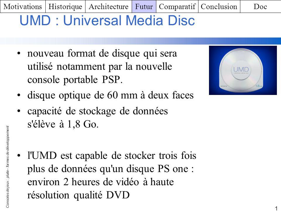 Consoles de jeux : plate - formes de développement 1 UMD : Universal Media Disc nouveau format de disque qui sera utilisé notamment par la nouvelle co