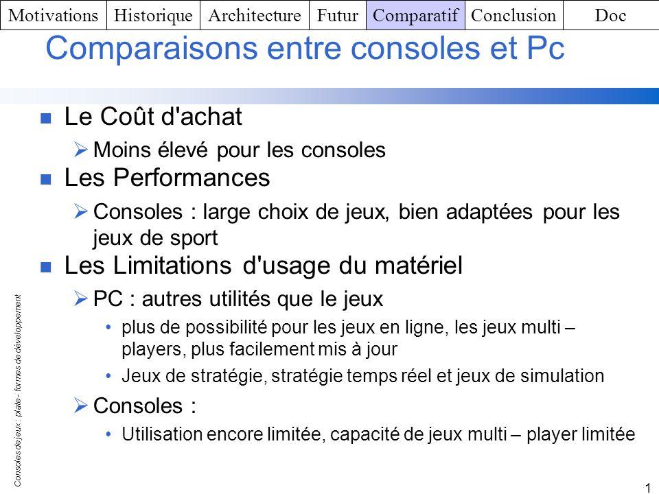 Consoles de jeux : plate - formes de développement 1 Comparaisons entre consoles et Pc Le Coût d'achat Moins élevé pour les consoles Les Performances