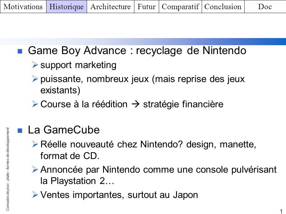 Consoles de jeux : plate - formes de développement 1 Game Boy Advance : recyclage de Nintendo support marketing puissante, nombreux jeux (mais reprise