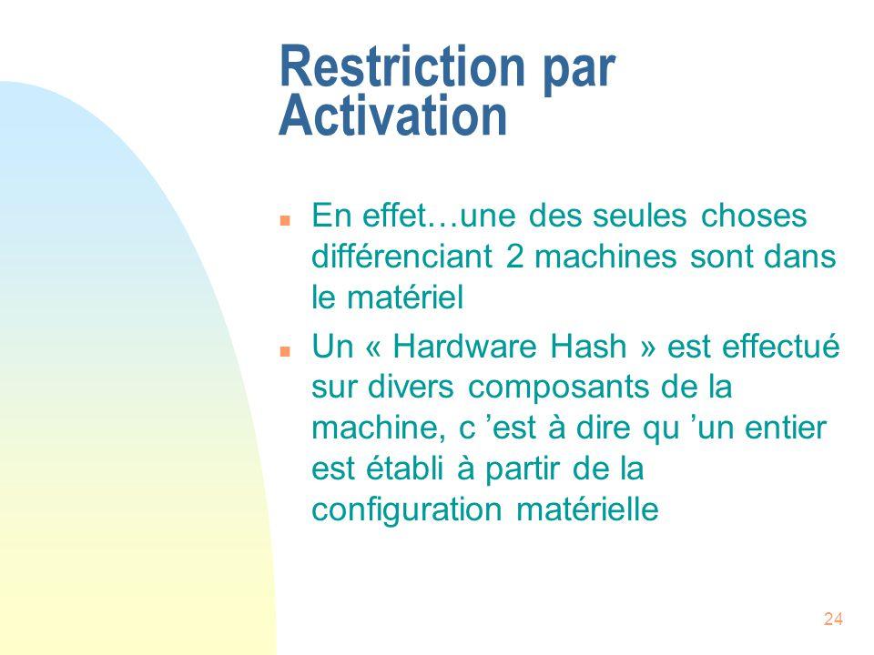 24 Restriction par Activation n En effet…une des seules choses différenciant 2 machines sont dans le matériel n Un « Hardware Hash » est effectué sur divers composants de la machine, c est à dire qu un entier est établi à partir de la configuration matérielle