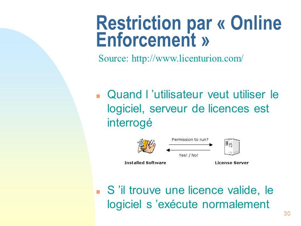 30 Restriction par « Online Enforcement » n Quand l utilisateur veut utiliser le logiciel, serveur de licences est interrogé n S il trouve une licence valide, le logiciel s exécute normalement Source: http://www.licenturion.com/