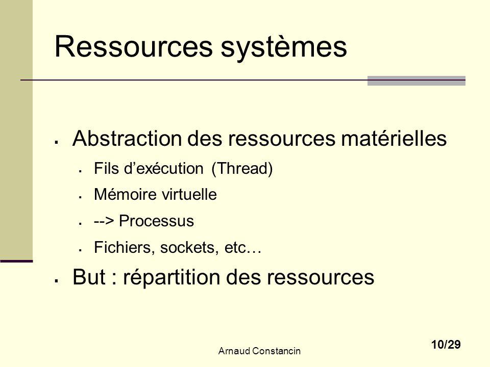 Arnaud Constancin 10/29 Ressources systèmes Abstraction des ressources matérielles Fils dexécution (Thread) Mémoire virtuelle --> Processus Fichiers,
