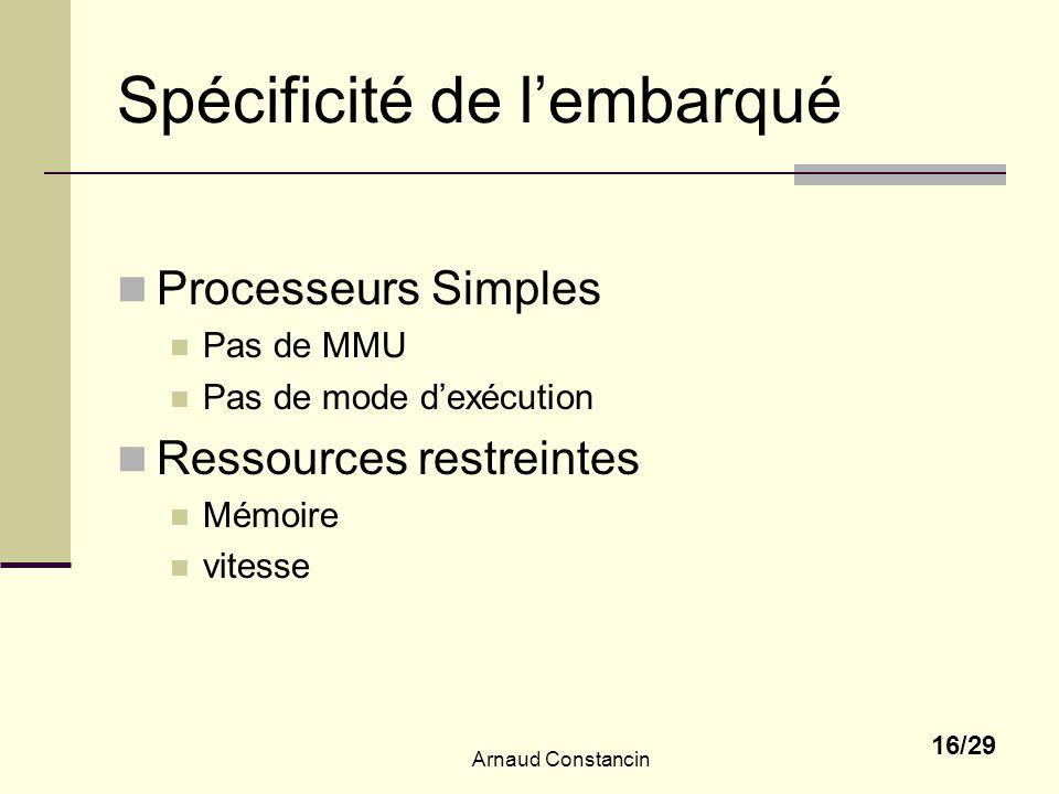 Arnaud Constancin 16/29 Spécificité de lembarqué Processeurs Simples Pas de MMU Pas de mode dexécution Ressources restreintes Mémoire vitesse