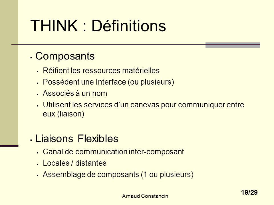 Arnaud Constancin 19/29 THINK : Définitions Composants Réifient les ressources matérielles Possèdent une Interface (ou plusieurs) Associés à un nom Ut
