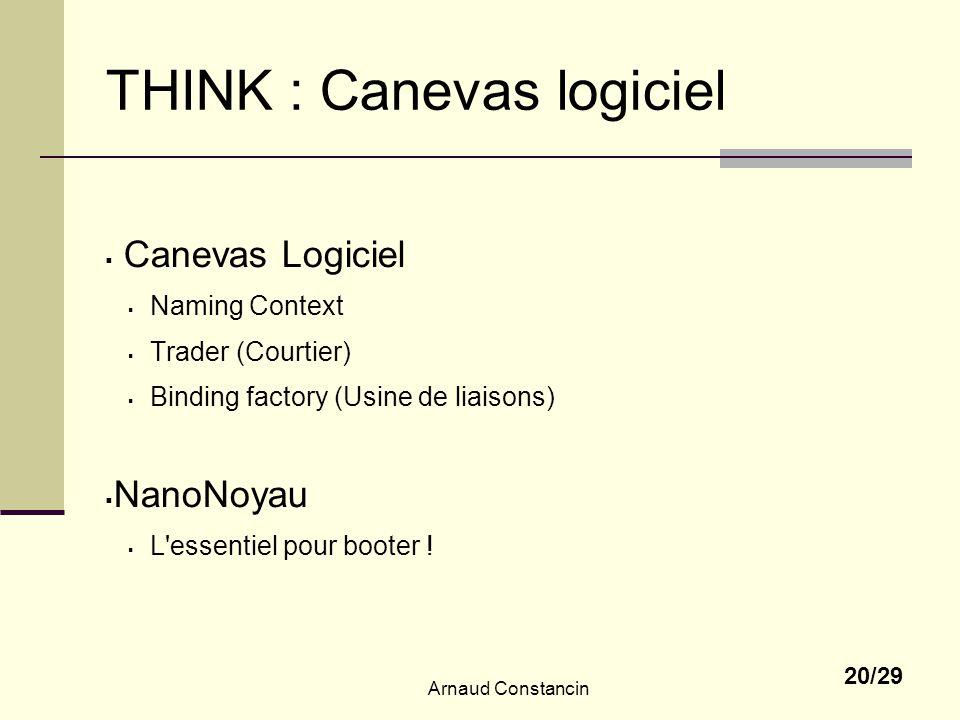 Arnaud Constancin 20/29 THINK : Canevas logiciel Canevas Logiciel Naming Context Trader (Courtier) Binding factory (Usine de liaisons) NanoNoyau L essentiel pour booter !
