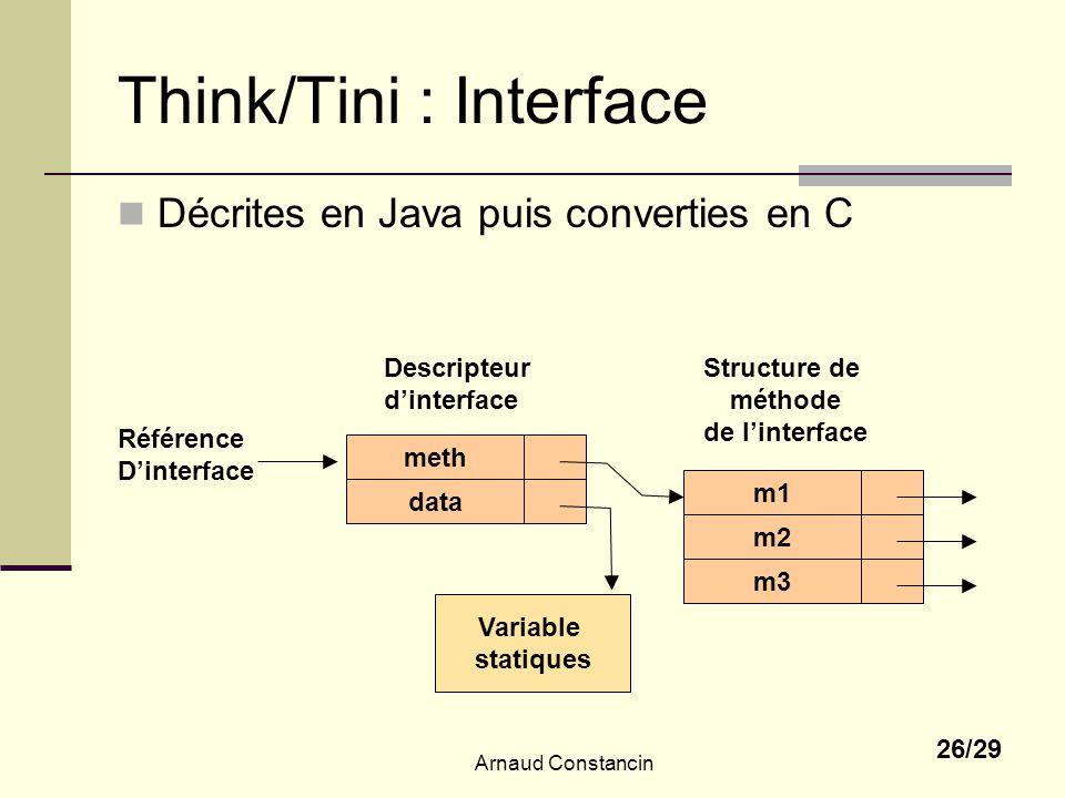 Arnaud Constancin 26/29 Think/Tini : Interface Décrites en Java puis converties en C meth Référence Dinterface Descripteur dinterface m1 m2 m3 Structu