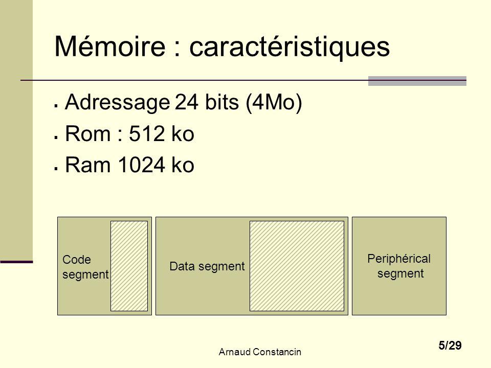 Arnaud Constancin 6/29 Applications industrielles Accès aux bus de terrains Contrôle distant de capteurs et dactionneurs Collecte de données Domotique etc…