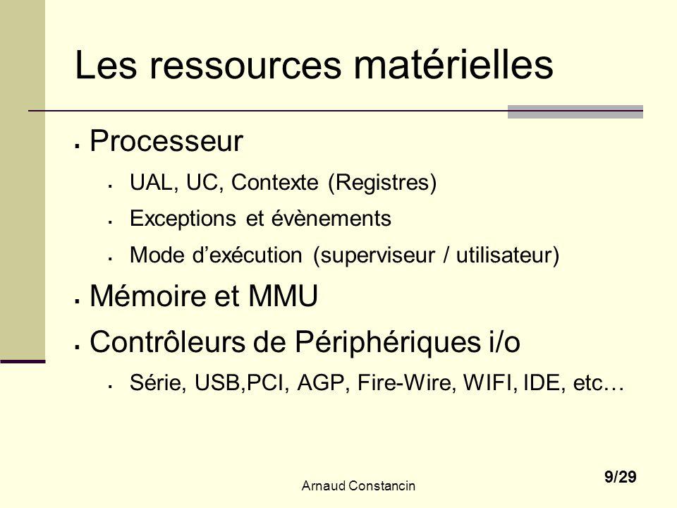 Arnaud Constancin 9/29 Les ressources matérielles Processeur UAL, UC, Contexte (Registres) Exceptions et évènements Mode dexécution (superviseur / uti