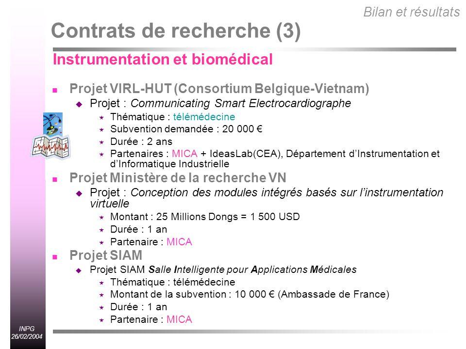 INPG 26/02/2004 Contrats de recherche (3) Projet VIRL-HUT (Consortium Belgique-Vietnam) Projet : Communicating Smart Electrocardiographe Thématique : télémédecine Subvention demandée : 20 000 Durée : 2 ans Partenaires : MICA + IdeasLab(CEA), Département dInstrumentation et dInformatique Industrielle Projet Ministère de la recherche VN Projet : Conception des modules intégrés basés sur linstrumentation virtuelle Montant : 25 Millions Dongs = 1 500 USD Durée : 1 an Partenaire : MICA Projet SIAM Projet SIAM Salle Intelligente pour Applications Médicales Thématique : télémédecine Montant de la subvention : 10 000 (Ambassade de France) Durée : 1 an Partenaire : MICA Bilan et résultats Instrumentation et biomédical