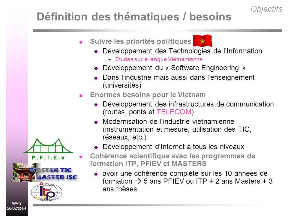 INPG 26/02/2004 Ressources humaines actualisées au 15 novembre 2003 7 enseignants chercheurs 3 Professeurs (HDR) 1 MC1 (HDR) 3 MC2 1 chercheur 1 CR1 (HDR) 8 doctorants 2 thèses 100% vietnamiennes 2 thèses co-tutelle en 2 ème année 4 thèses co-tutelle en 1 ère année 3 chercheurs invités en 2003 5 IATOS 3 ingénieurs 1 Ada (secrétaire/interprète) 1 ménage 6 Masters 2 Master ISC 4 Masters TIC 22 Stagiaires (mai 2003) 21 stagiaires 5 ème année ingénieurs vietnamiens 1 stagiaire 5 ème année ingénieur français Permanents 14 vietnamiens (IPH) Giang, Yen, Loan, Lan, Cuong, CHung, Binh, Huong, Phuong, Lan, Hien, Duy, Hung, May 2 étrangers (CNRS et AUF) Eric, Alain Contractuels payés par MICA 3 vietnamiens Hien, Nghia, Tung Boursiers 1 bourse de thèse« Auf » 2 bourses de thèse « Ambassade » 49 personnes en mai 2003