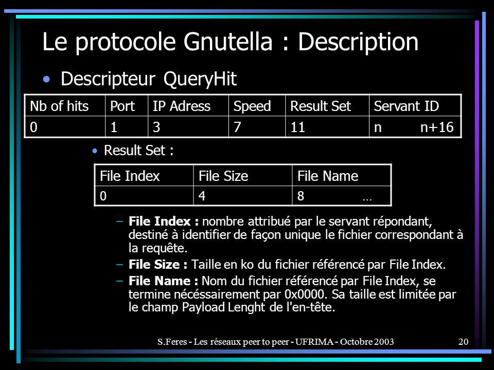 S.Feres - Les réseaux peer to peer - UFRIMA - Octobre 200320 Le protocole Gnutella : Description Descripteur QueryHit Result Set : –File Index : nombre attribué par le servant répondant, destiné à identifier de façon unique le fichier correspondant à la requête.