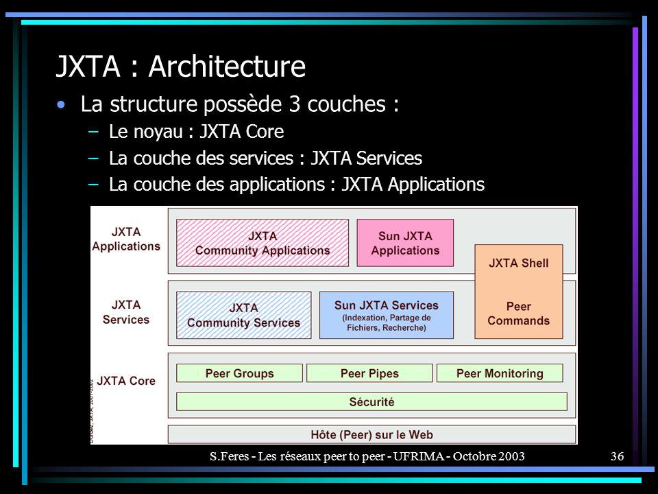 S.Feres - Les réseaux peer to peer - UFRIMA - Octobre 200336 JXTA : Architecture La structure possède 3 couches : –Le noyau : JXTA Core –La couche des services : JXTA Services –La couche des applications : JXTA Applications