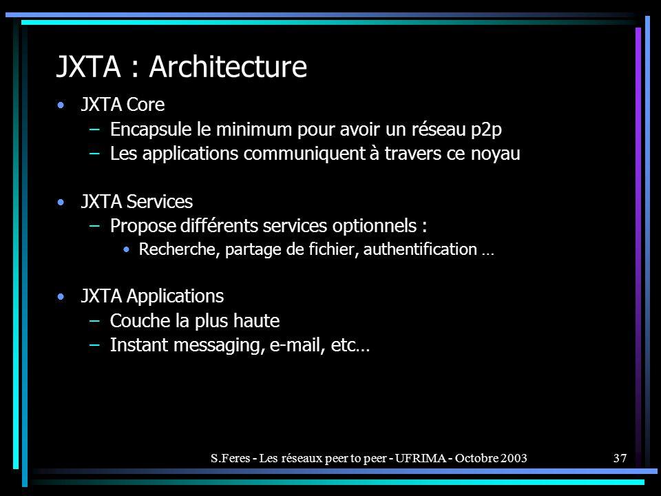 S.Feres - Les réseaux peer to peer - UFRIMA - Octobre 200337 JXTA : Architecture JXTA Core –Encapsule le minimum pour avoir un réseau p2p –Les applications communiquent à travers ce noyau JXTA Services –Propose différents services optionnels : Recherche, partage de fichier, authentification … JXTA Applications –Couche la plus haute –Instant messaging, e-mail, etc…