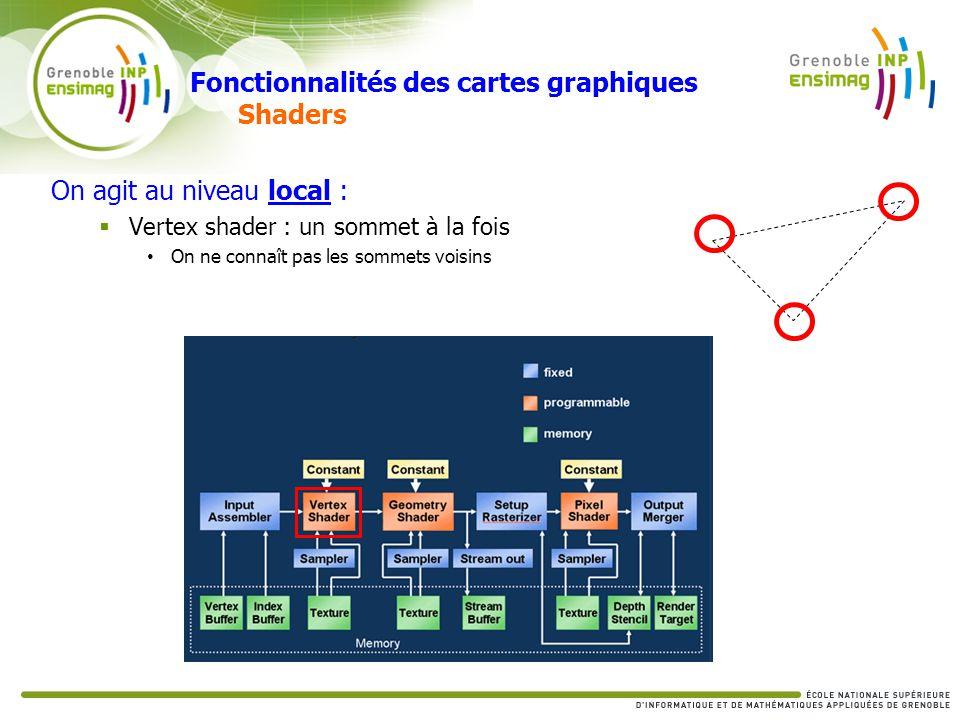 Fonctionnalités des cartes graphiques Shaders On agit au niveau local : Vertex shader : un sommet à la fois On ne connaît pas les sommets voisins