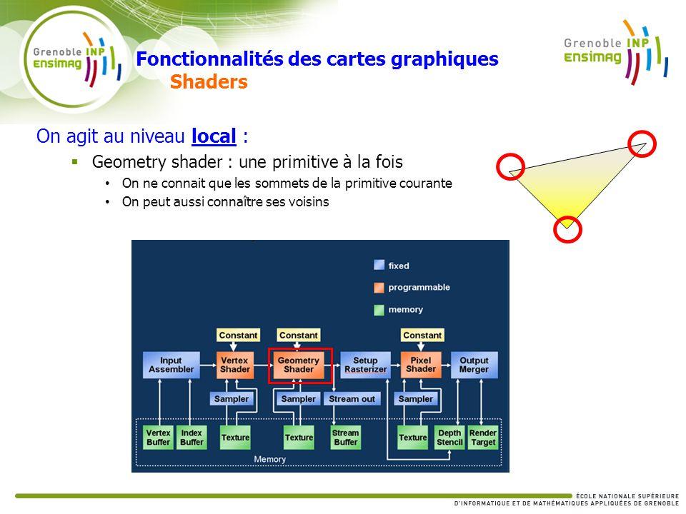 On agit au niveau local : Geometry shader : une primitive à la fois On ne connait que les sommets de la primitive courante On peut aussi connaître ses