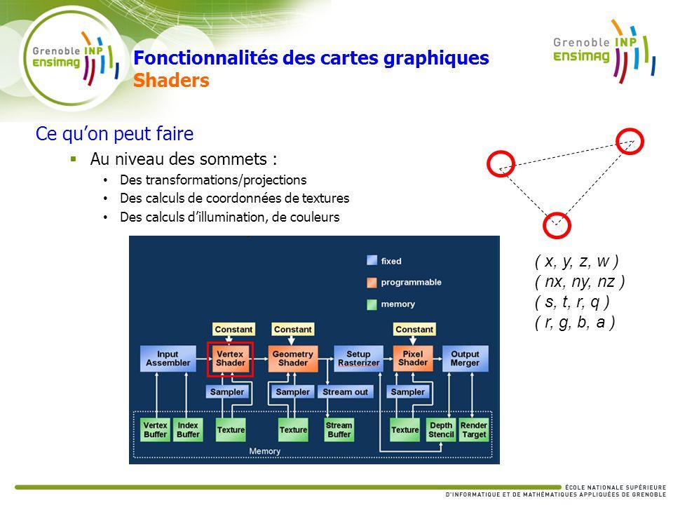 Fonctionnalités des cartes graphiques Shaders Ce quon peut faire Au niveau des sommets : Des transformations/projections Des calculs de coordonnées de