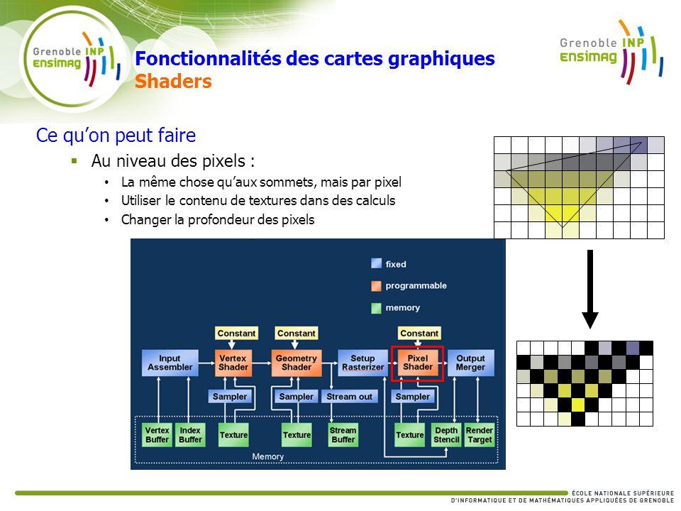 Fonctionnalités des cartes graphiques Shaders Ce quon peut faire Au niveau des pixels : La même chose quaux sommets, mais par pixel Utiliser le conten