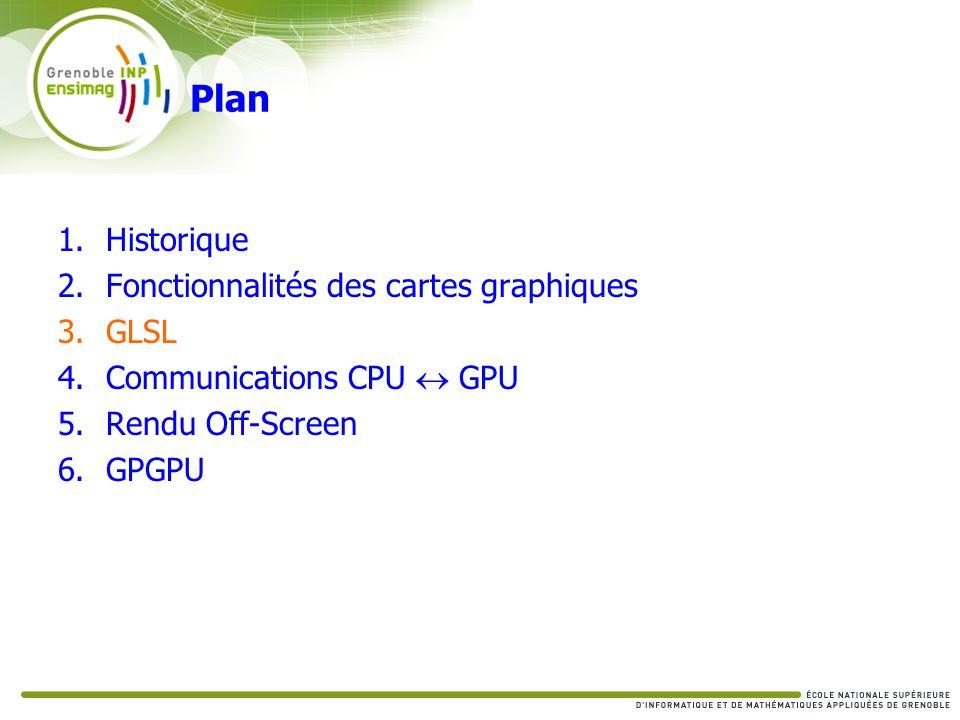 Plan 1.Historique 2.Fonctionnalités des cartes graphiques 3.GLSL 4.Communications CPU GPU 5.Rendu Off-Screen 6.GPGPU
