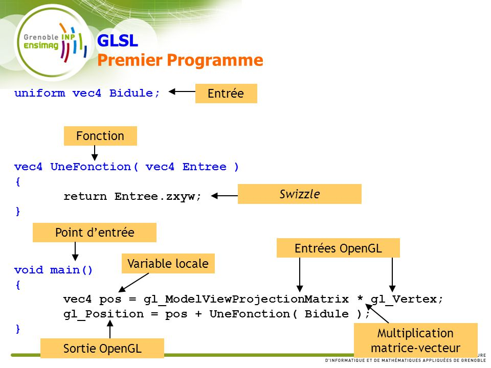 uniform vec4 Bidule; vec4 UneFonction( vec4 Entree ) { return Entree.zxyw; } void main() { vec4 pos = gl_ModelViewProjectionMatrix * gl_Vertex; gl_Pos
