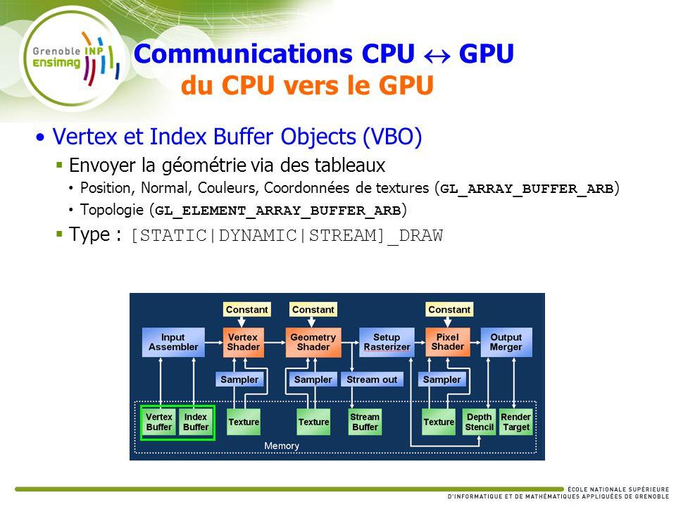 Communications CPU GPU du CPU vers le GPU Vertex et Index Buffer Objects (VBO) Envoyer la géométrie via des tableaux Position, Normal, Couleurs, Coord