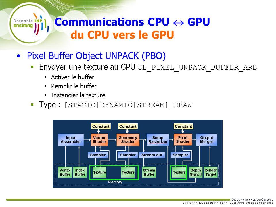 Communications CPU GPU du CPU vers le GPU Pixel Buffer Object UNPACK (PBO) Envoyer une texture au GPU GL_PIXEL_UNPACK_BUFFER_ARB Activer le buffer Rem