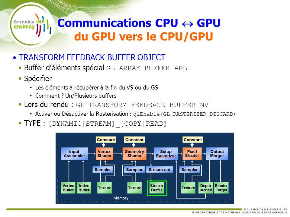Communications CPU GPU du GPU vers le CPU/GPU TRANSFORM FEEDBACK BUFFER OBJECT Buffer déléments spécial GL_ARRAY_BUFFER_ARB Spécifier Les éléments à r