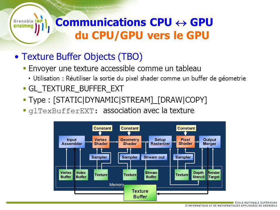 Communications CPU GPU du CPU/GPU vers le GPU Texture Buffer Objects (TBO) Envoyer une texture accessible comme un tableau Utilisation : Réutiliser la