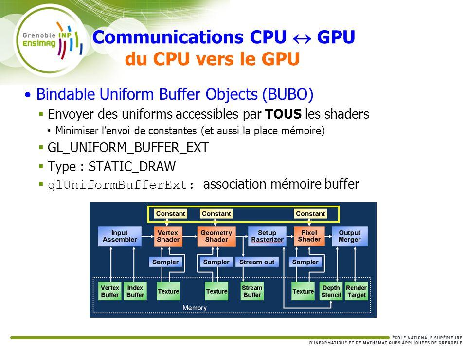 Communications CPU GPU du CPU vers le GPU Bindable Uniform Buffer Objects (BUBO) Envoyer des uniforms accessibles par TOUS les shaders Minimiser lenvo