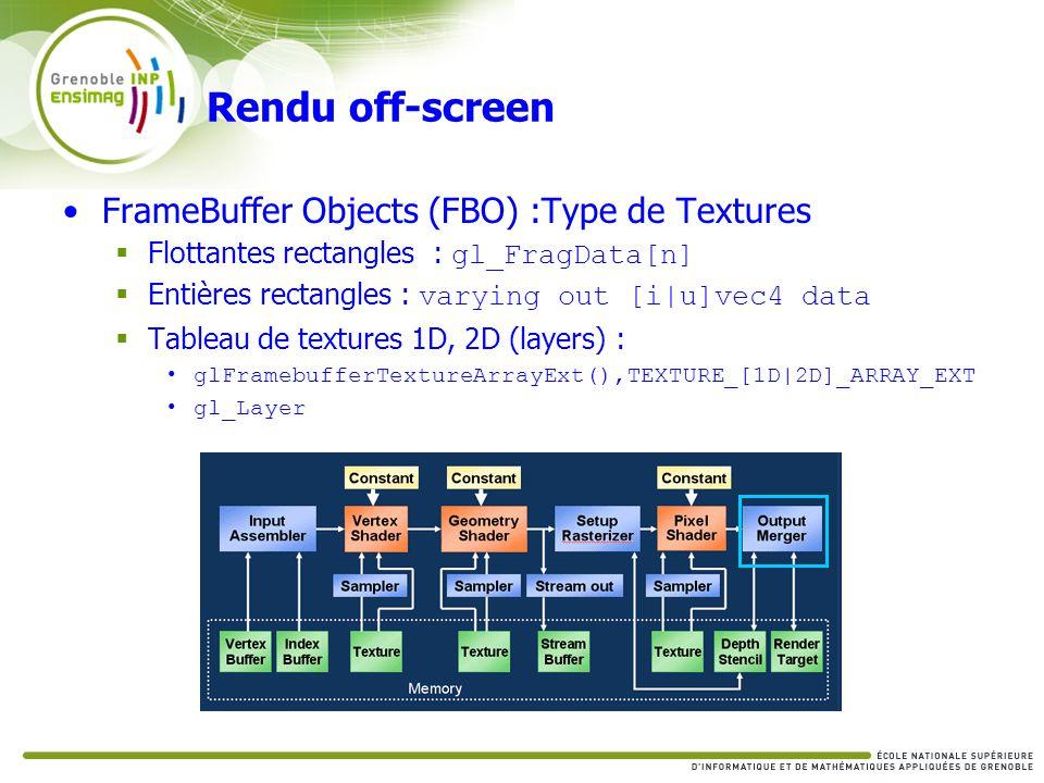 Rendu off-screen FrameBuffer Objects (FBO) :Type de Textures Flottantes rectangles : gl_FragData[n] Entières rectangles : varying out [i|u]vec4 data T