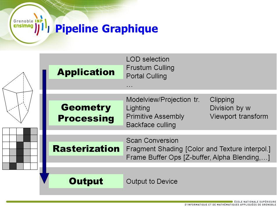 Communications CPU GPU du CPU vers le GPU Bindable Uniform Buffer Objects (BUBO) Envoyer des uniforms accessibles par TOUS les shaders Minimiser lenvoi de constantes (et aussi la place mémoire) GL_UNIFORM_BUFFER_EXT Type : STATIC_DRAW glUniformBufferExt: association mémoire buffer