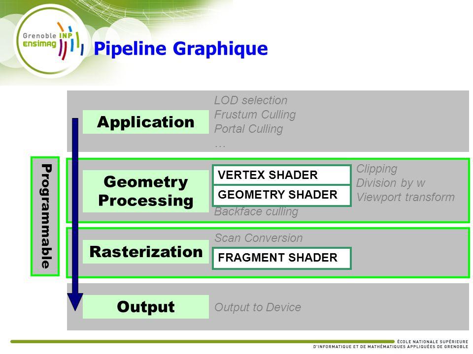 GLSL Compilation Création Programme _program_shader = glCreateProgramObjectARB(); Propriétés Geometry Kernel glProgramParameteriEXT(_program_shader, GL_GEOMETRY_INPUT_TYPE_EXT, _input_device); glProgramParameteriEXT(_program_shader, GL_GEOMETRY_OUTPUT_TYPE_EXT, _output_device); glProgramParameteriEXT(_program_shader, GL_GEOMETRY_VERTICES_OUT_EXT, _nb_max_vertices); Attacher glAttachObjectARB(_program_shader,_vertex_shader); glAttachObjectARB(_program_shader, _geometry_shader); glAttachObjectARB(_program_shader,_fragment_shader); Lier glLinkProgramARB(_program_shader);