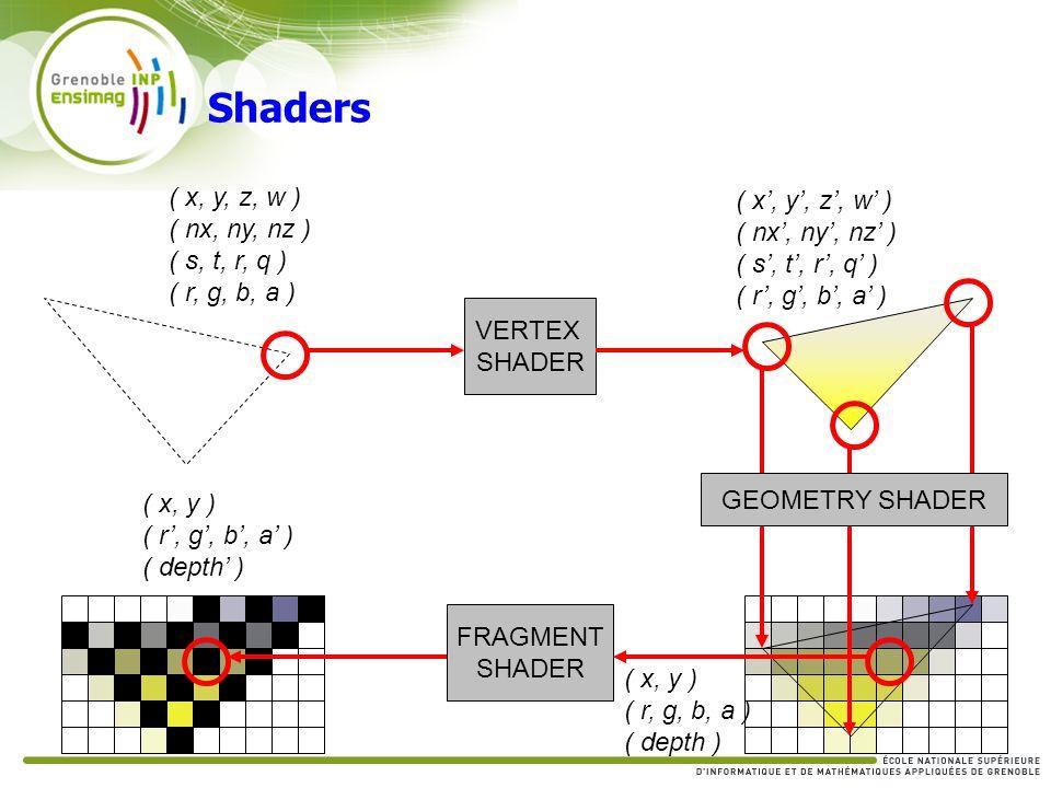 GLSL Types de base Flottants, entiers, booléens float, bool, int, unsigned int Vecteurs 2,3,4 [b,u,i]vec{2,3,4} Matrices 2x2, 3x3, 4x4 mat{2,3,4} Accesseurs de textures sampler{1,2,3}D, samplerCube, samplerRect, (et plein d autres !!) Structures struct my_struct { int index; float value}; Tableaux int array[5];