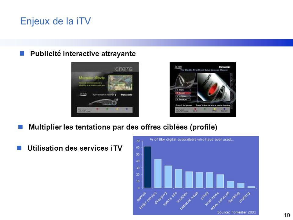 10 Enjeux de la iTV nPublicité interactive attrayante nMultiplier les tentations par des offres ciblées (profile) nUtilisation des services iTV
