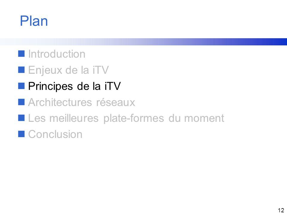 12 Plan nIntroduction nEnjeux de la iTV nPrincipes de la iTV nArchitectures réseaux nLes meilleures plate-formes du moment nConclusion
