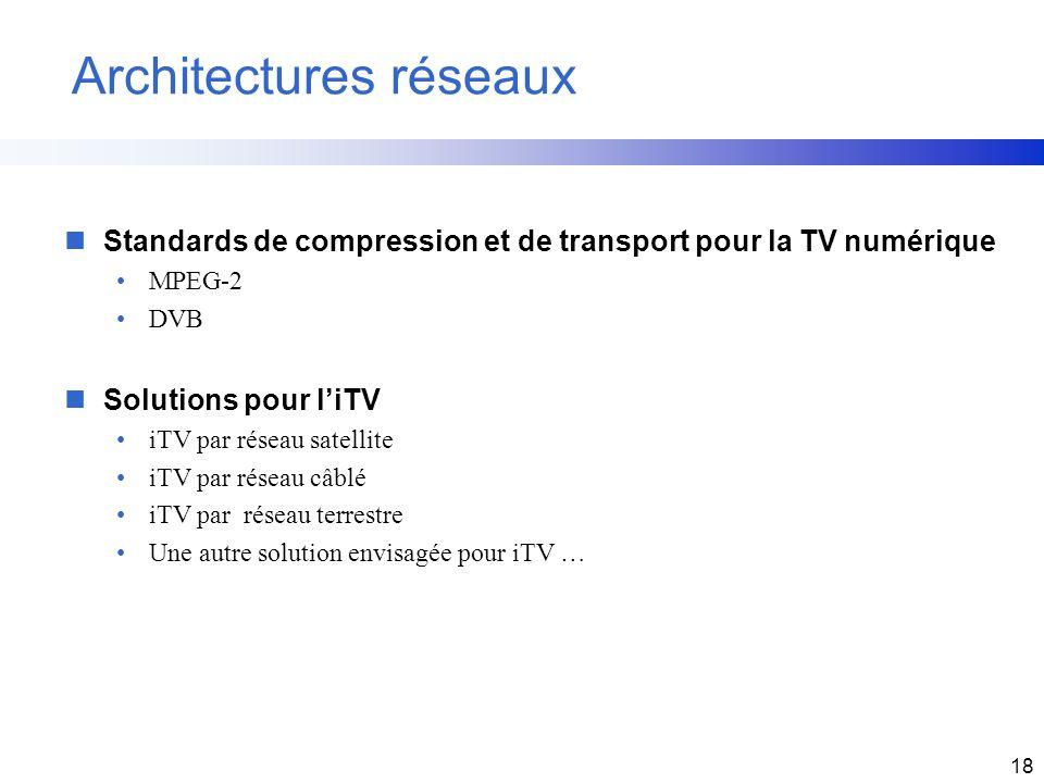18 Architectures réseaux nStandards de compression et de transport pour la TV numérique MPEG-2 DVB nSolutions pour liTV iTV par réseau satellite iTV p