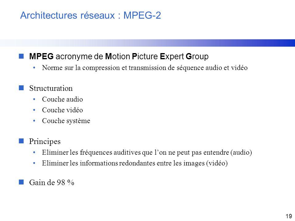 19 Architectures réseaux : MPEG-2 nMPEG acronyme de Motion Picture Expert Group Norme sur la compression et transmission de séquence audio et vidéo nS