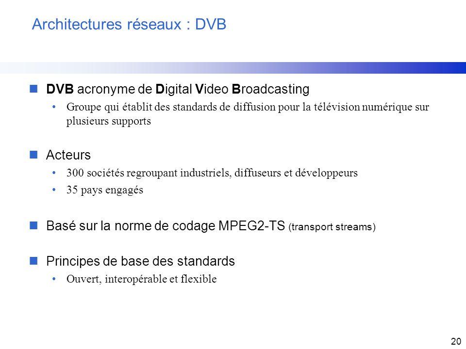 20 Architectures réseaux : DVB nDVB acronyme de Digital Video Broadcasting Groupe qui établit des standards de diffusion pour la télévision numérique