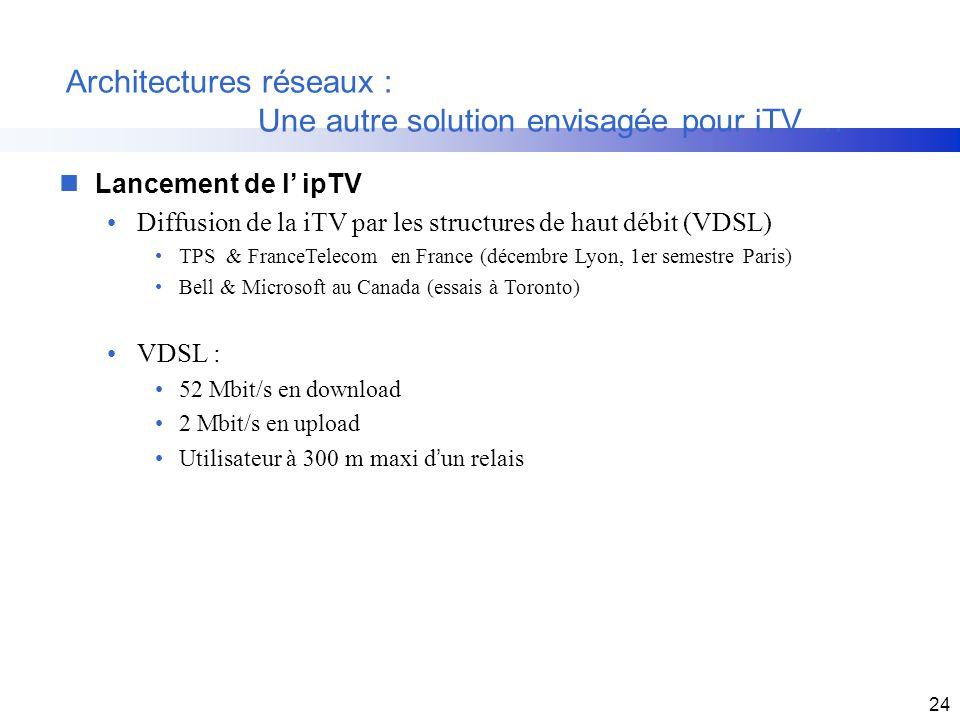 24 Architectures réseaux : Une autre solution envisagée pour iTV … nLancement de l ipTV Diffusion de la iTV par les structures de haut débit (VDSL) TP
