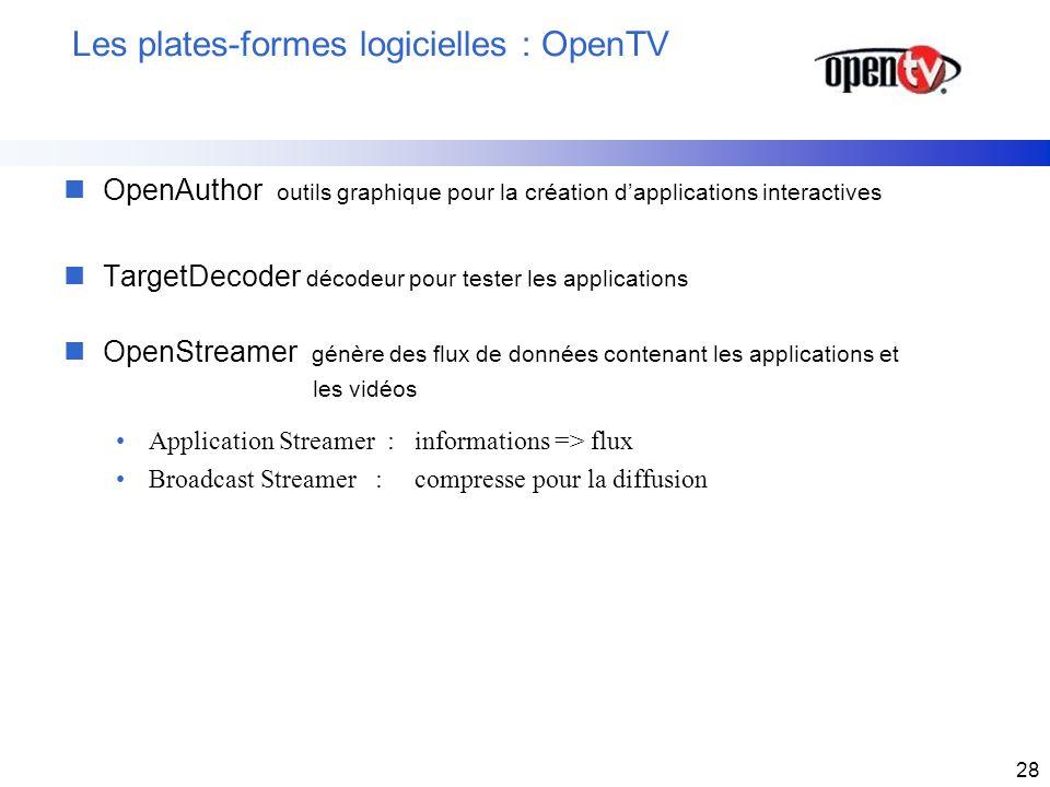 28 Les plates-formes logicielles : OpenTV nOpenAuthor outils graphique pour la création dapplications interactives nTargetDecoder décodeur pour tester