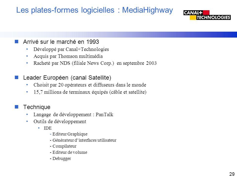 29 Les plates-formes logicielles : MediaHighway nArrivé sur le marché en 1993 Développé par Canal+Technologies Acquis par Thomson multimédia Racheté p