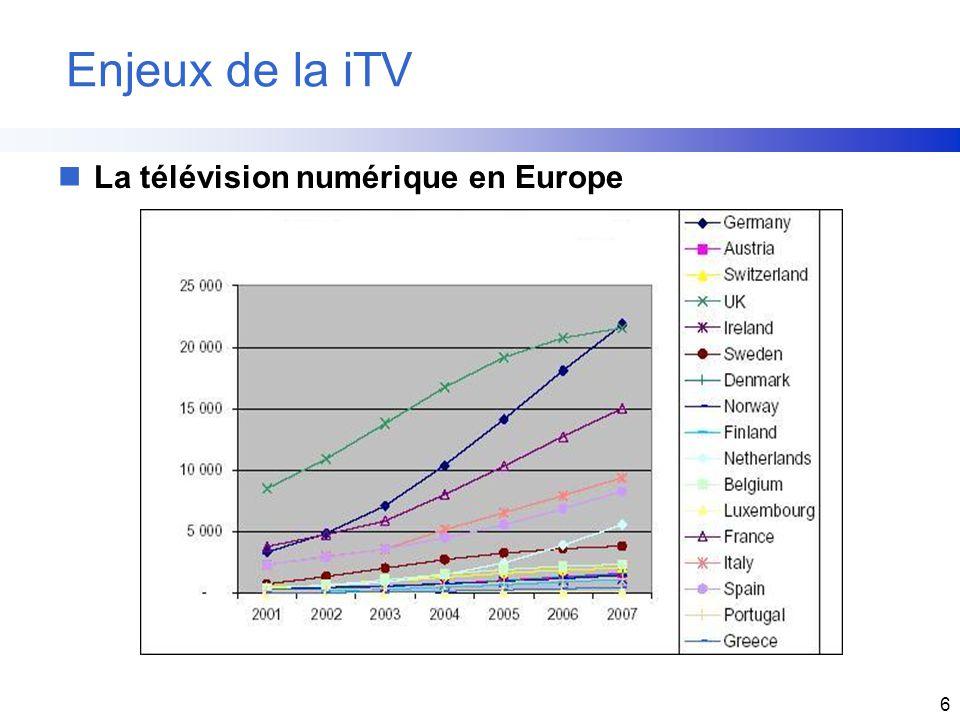 6 Enjeux de la iTV nLa télévision numérique en Europe