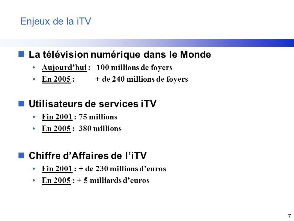 7 Enjeux de la iTV nLa télévision numérique dans le Monde Aujourdhui : 100 millions de foyers En 2005 : + de 240 millions de foyers nUtilisateurs de s