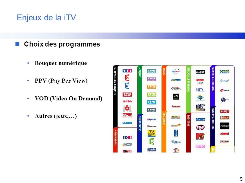 9 Enjeux de la iTV nChoix des programmes Bouquet numérique PPV (Pay Per View) VOD (Video On Demand) Autres (jeux,…)