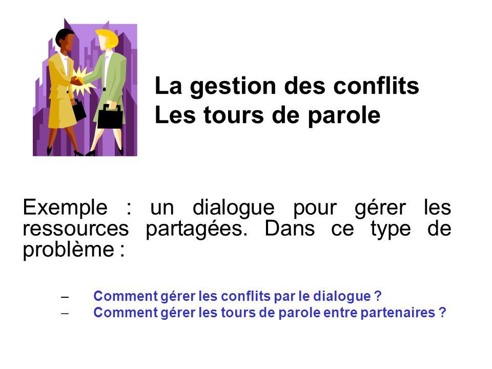 Exemple : un dialogue pour gérer les ressources partagées. Dans ce type de problème : – Comment gérer les conflits par le dialogue ? – Comment gérer l