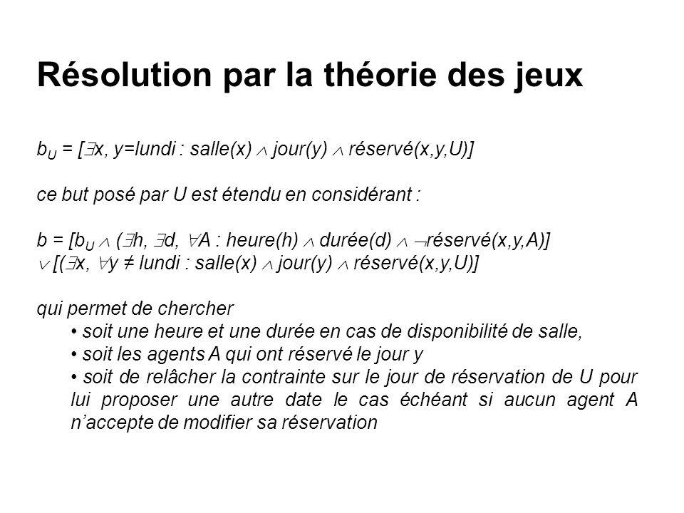 Résolution par la théorie des jeux b U = [ x, y=lundi : salle(x) jour(y) réservé(x,y,U)] ce but posé par U est étendu en considérant : b = [b U ( h, d