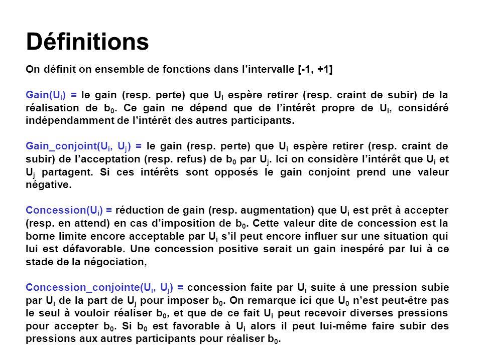 Définitions On définit on ensemble de fonctions dans lintervalle [-1, +1] Gain(U i ) = le gain (resp. perte) que U i espère retirer (resp. craint de s