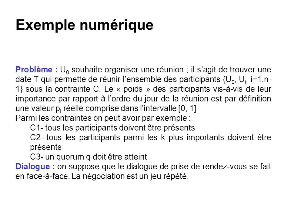 Exemple numérique Problème : U 0 souhaite organiser une réunion ; il sagit de trouver une date T qui permette de réunir lensemble des participants {U